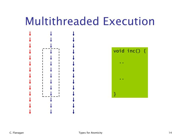 Multithreaded Execution