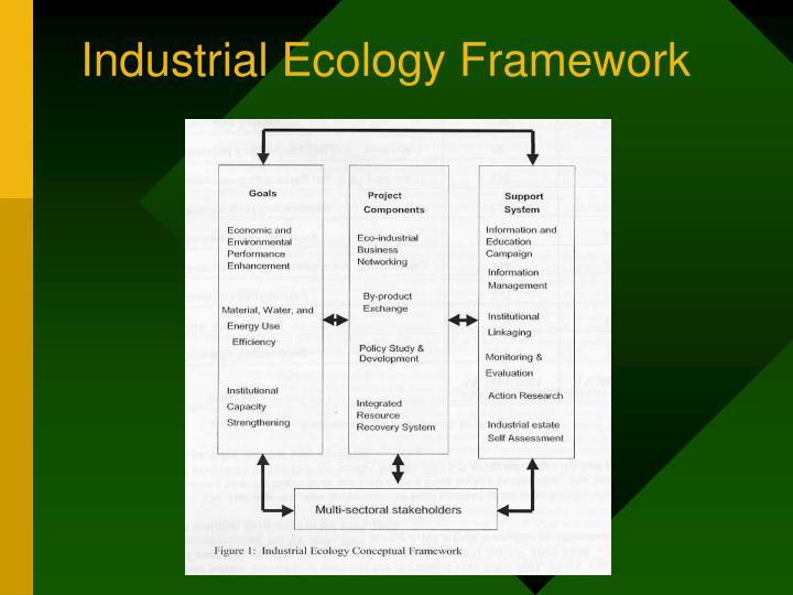 Industrial Ecology Framework