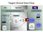 target clinical data flow