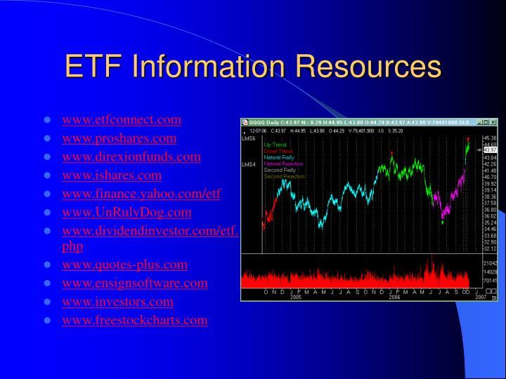 ETF Information Resources