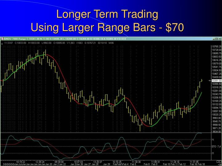 Longer Term Trading