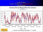 market analysis predictive charts from www unrulydog com market breadth