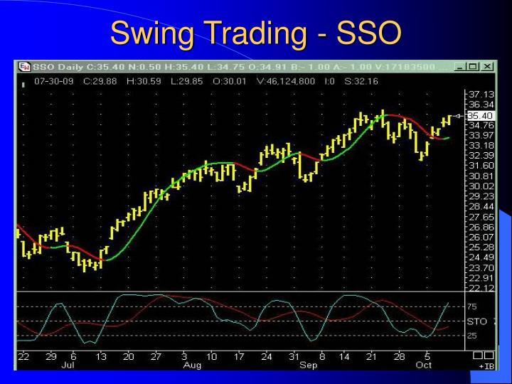 Swing Trading - SSO