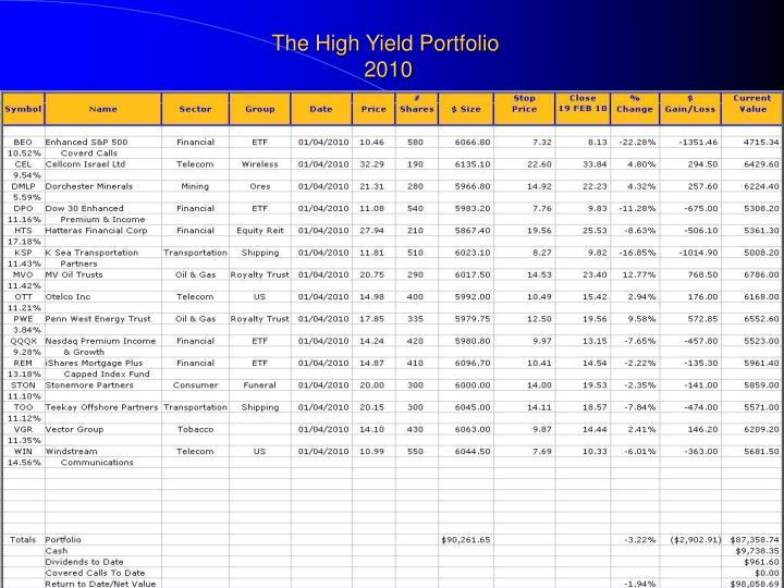 The High Yield Portfolio