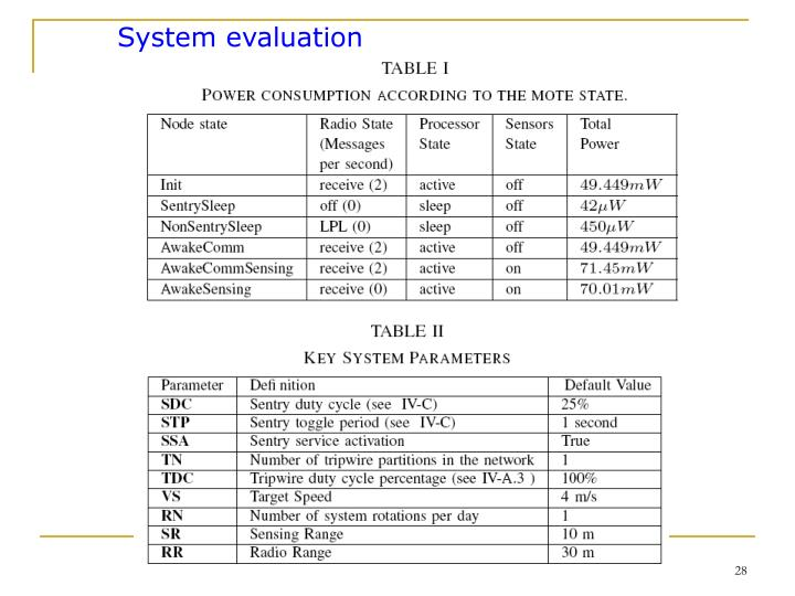 System evaluation