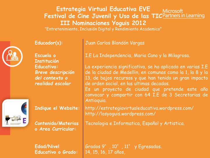 Estrategia Virtual Educativa EVE