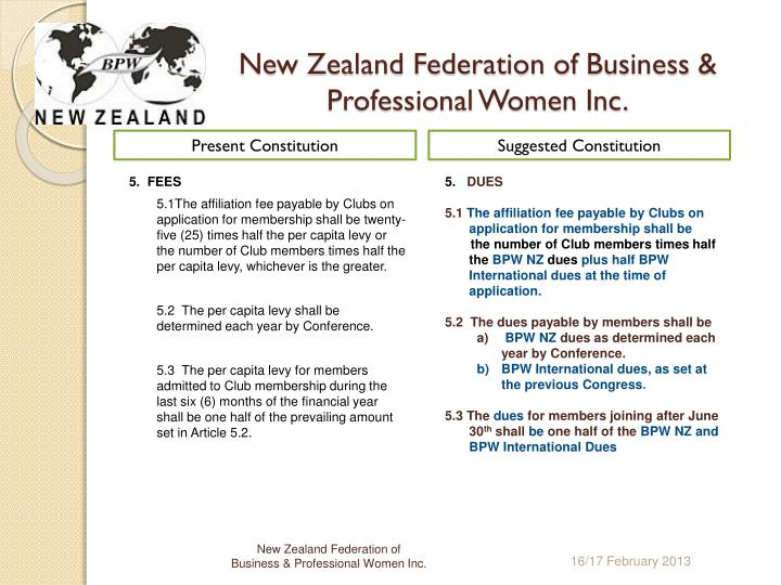 New Zealand Federation of