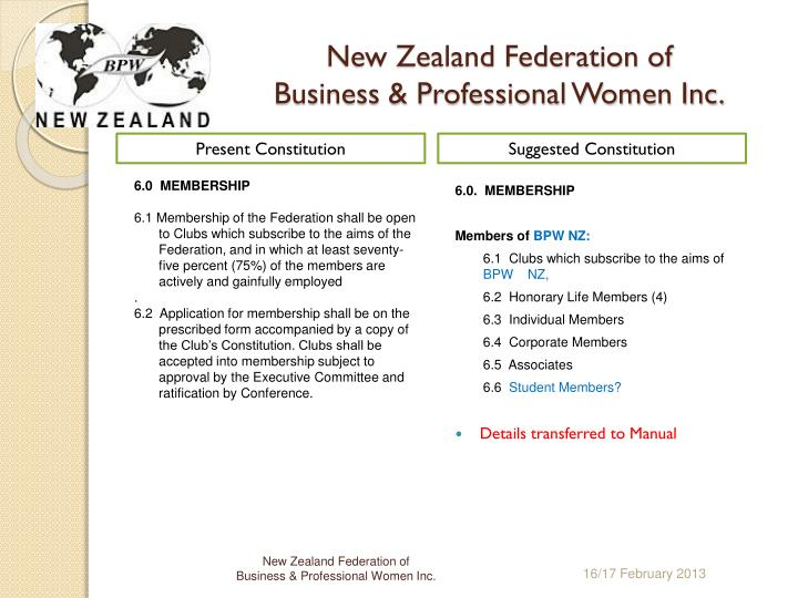 New Zealand Federation of      Business & Professional Women Inc.