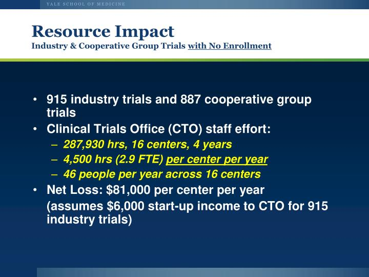 Resource Impact