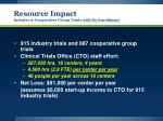 resource impact industry cooperative group trials with no enrollment