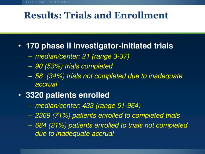 Results: Trials and Enrollment