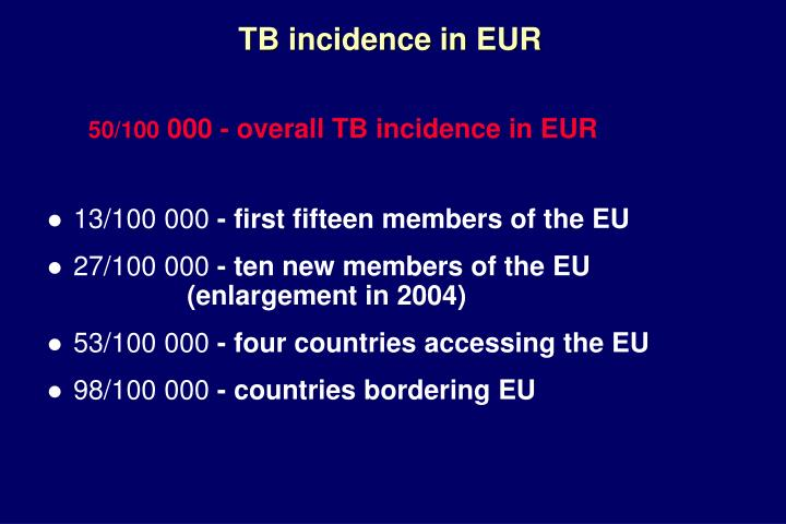 TB incidence in EUR