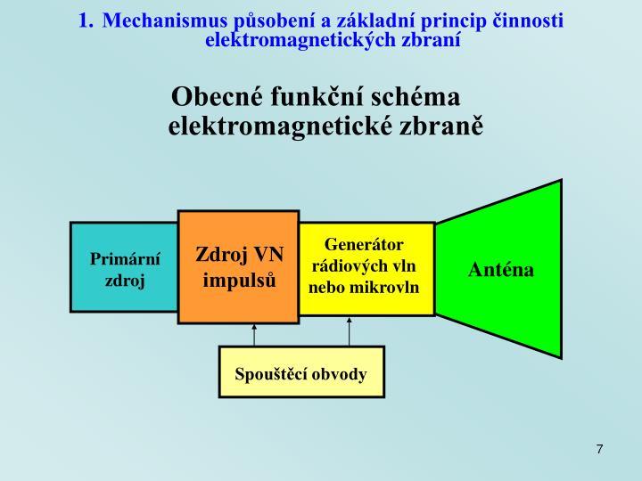 Generátor rádiových vln nebo mikrovln