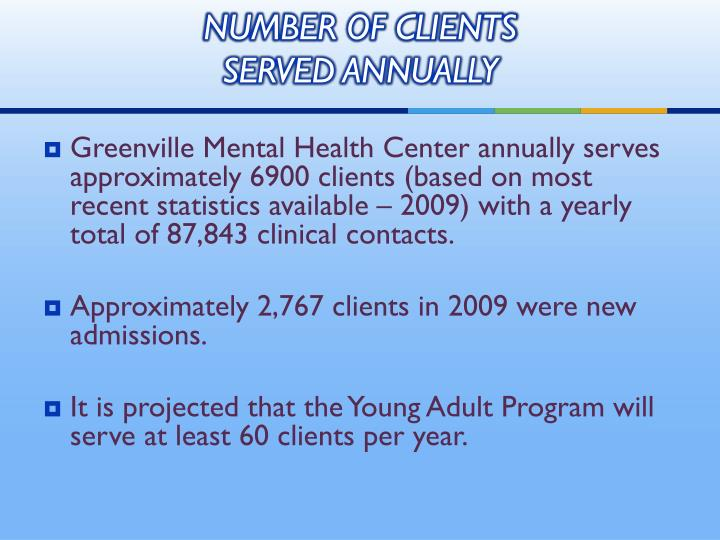 Number of clients served annually
