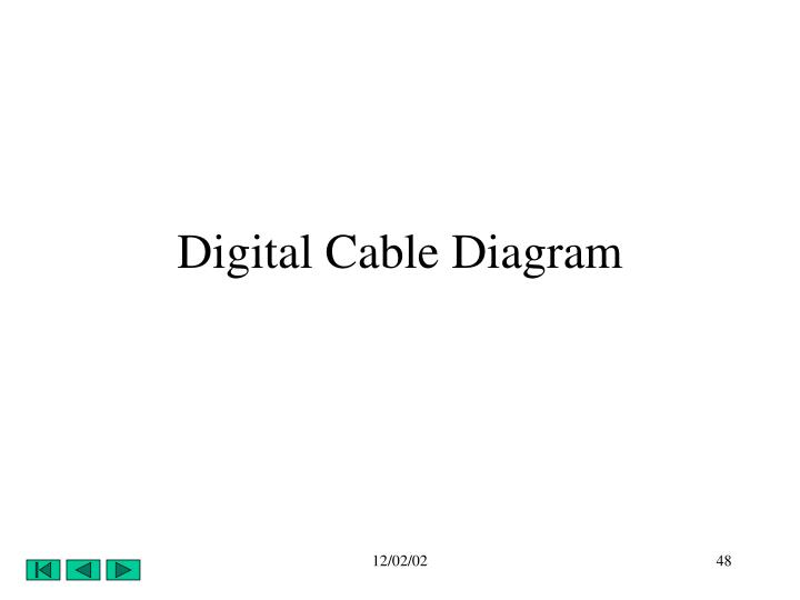 Digital Cable Diagram