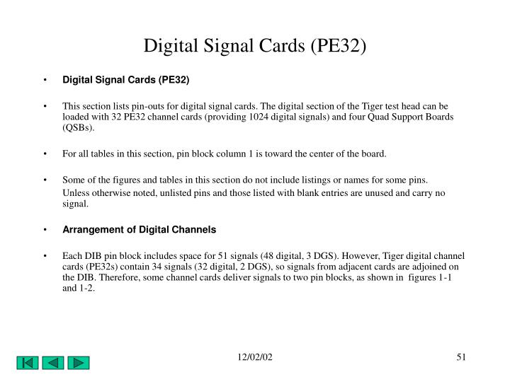 Digital Signal Cards (PE32)