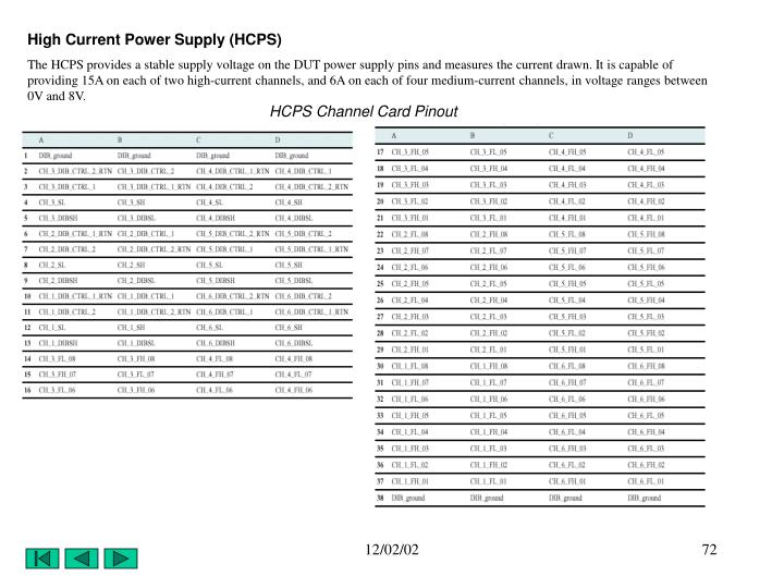 High Current Power Supply (HCPS)