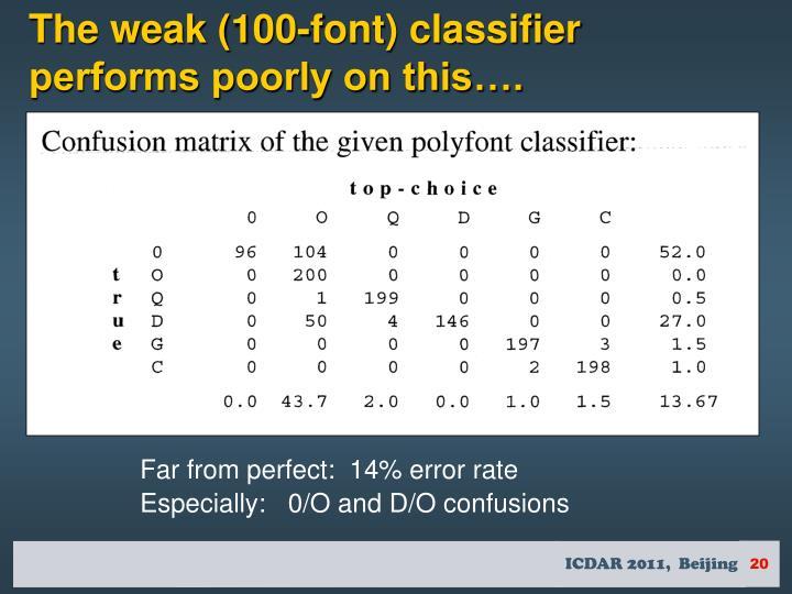 The weak (100-font) classifier