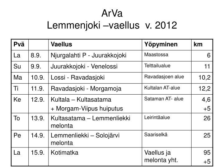 arva lemmenjoki vaellus v 2012