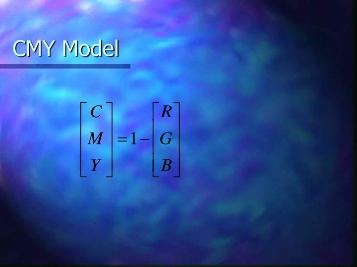 CMY Model