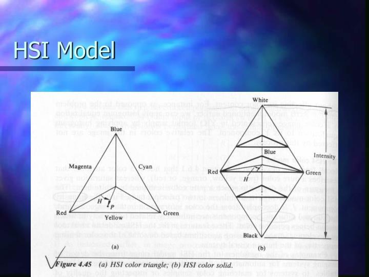 HSI Model