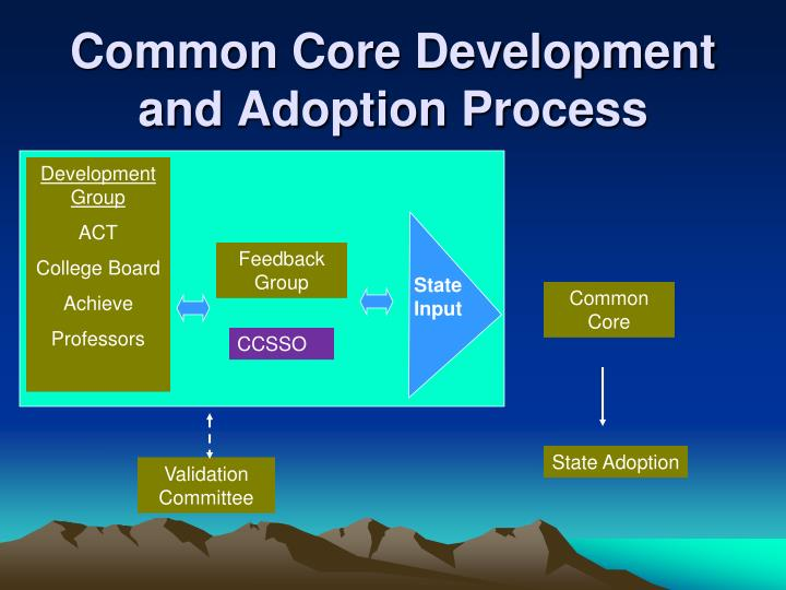 Common Core Development and Adoption Process