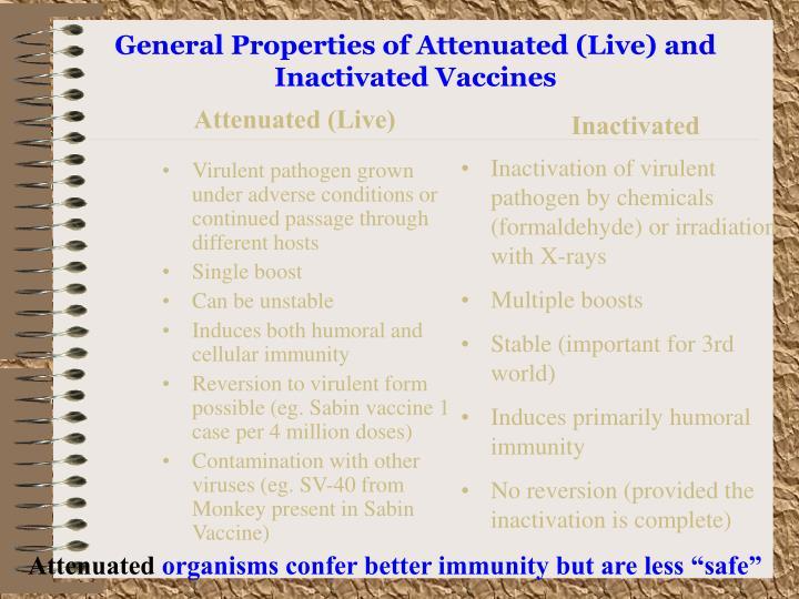 Virulent pathogen grown under adverse conditions or continued passage through different hosts