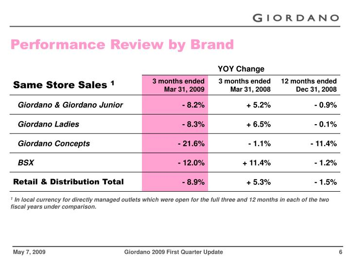 giordano international limited analysis 2018年3月8日 giordano international limited 佐丹奴國際有限  and analysis of the  2017 results of operations and financial condition in this annual.