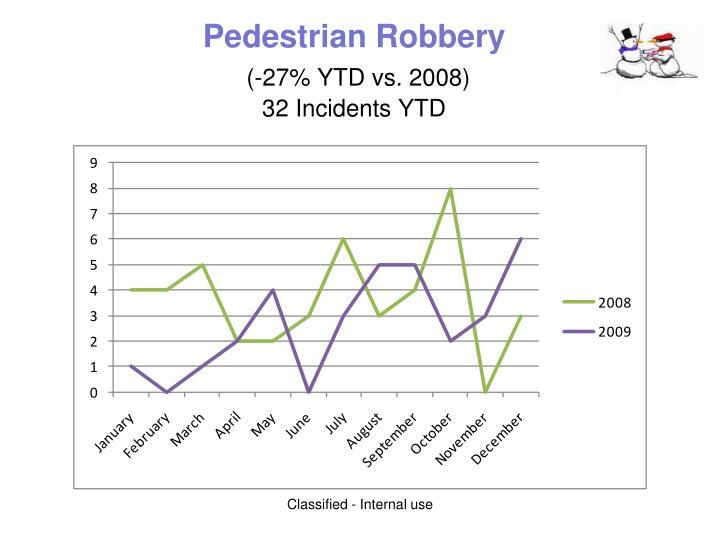 Pedestrian Robbery