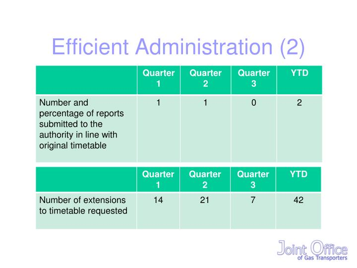 Efficient Administration (2)