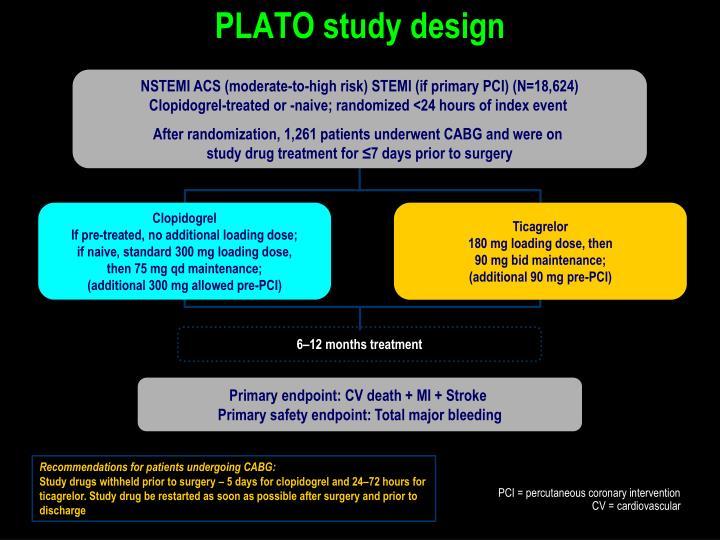 PLATO study design