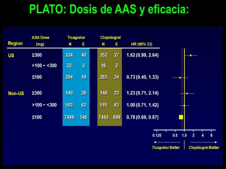 PLATO: Dosis de AAS y eficacia: