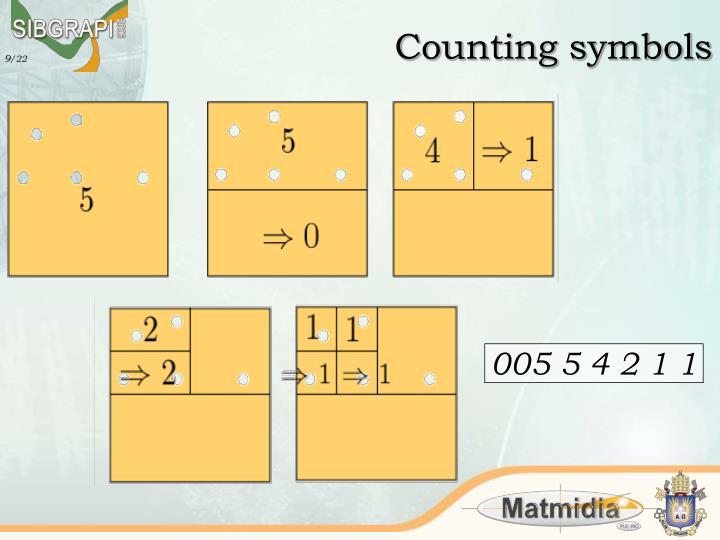 Counting symbols