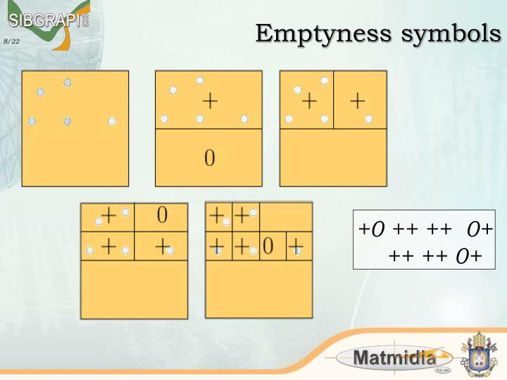 Emptyness symbols