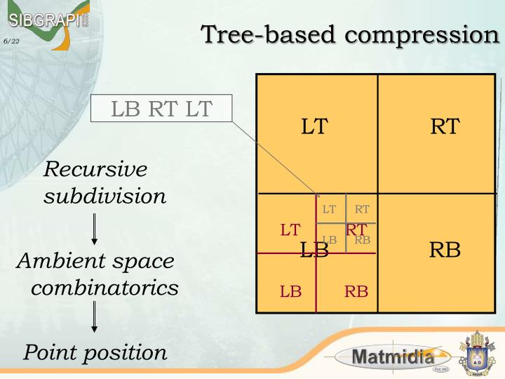 Tree-based compression