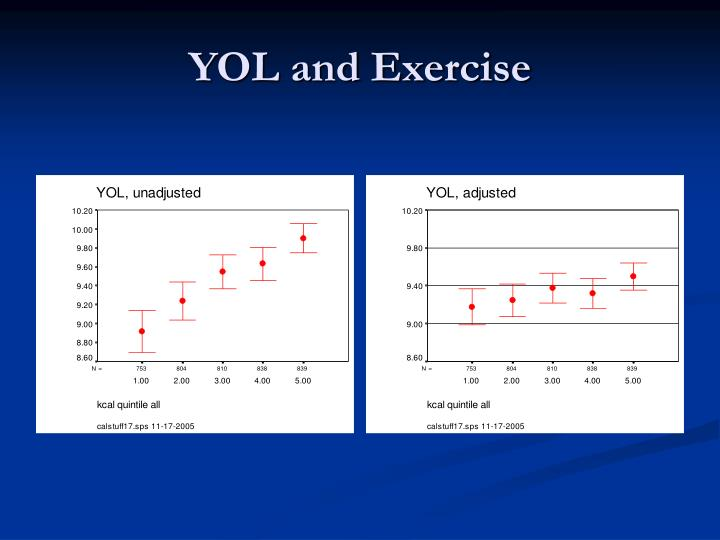 YOL and Exercise