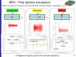 bph time domain simulations