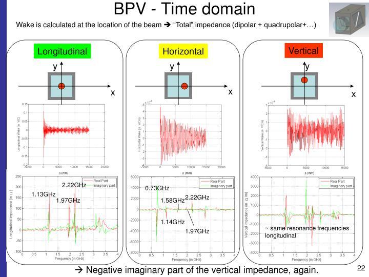 BPV - Time domain