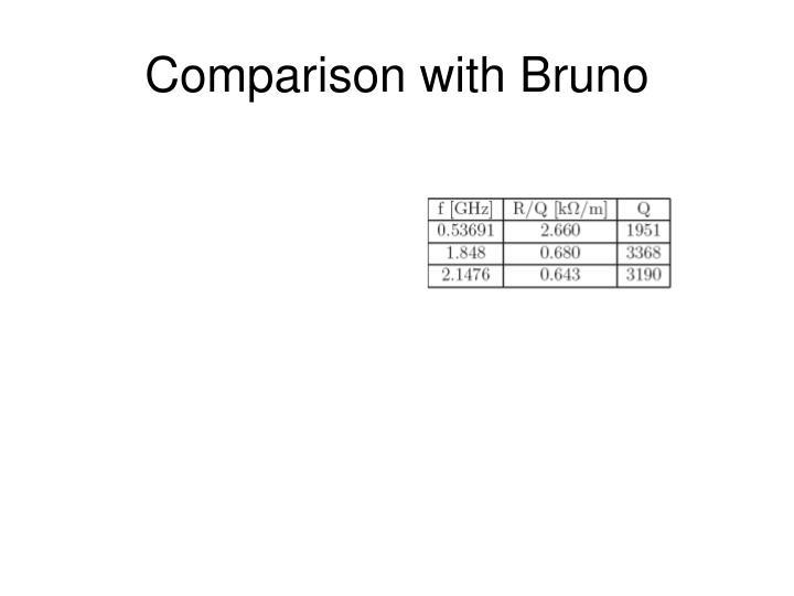 Comparison with Bruno