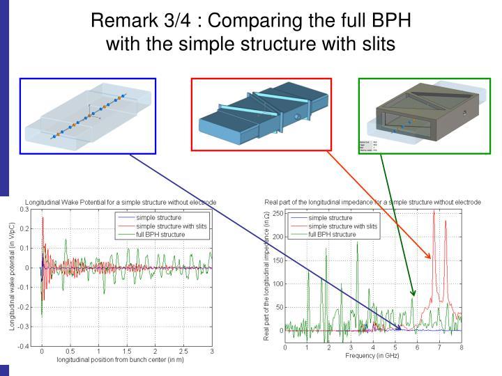 Remark 3/4 : Comparing the full BPH