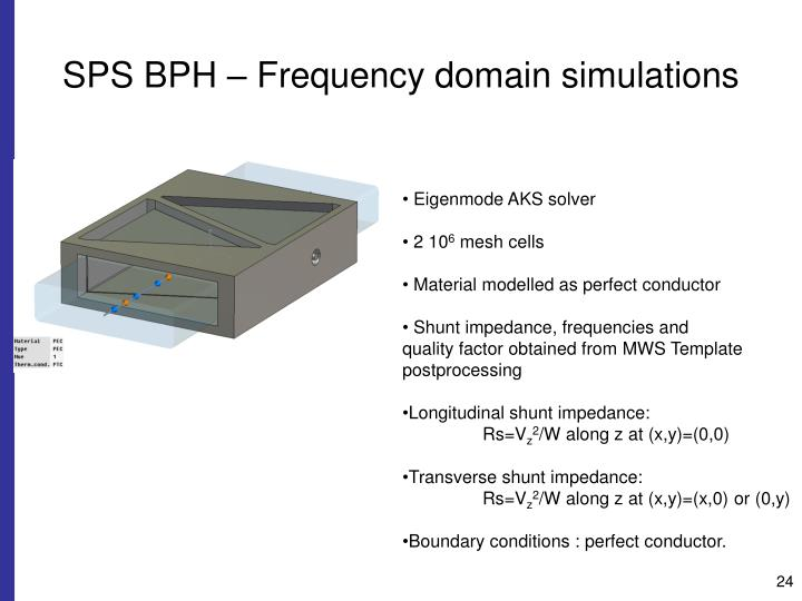 SPS BPH – Frequency domain simulations