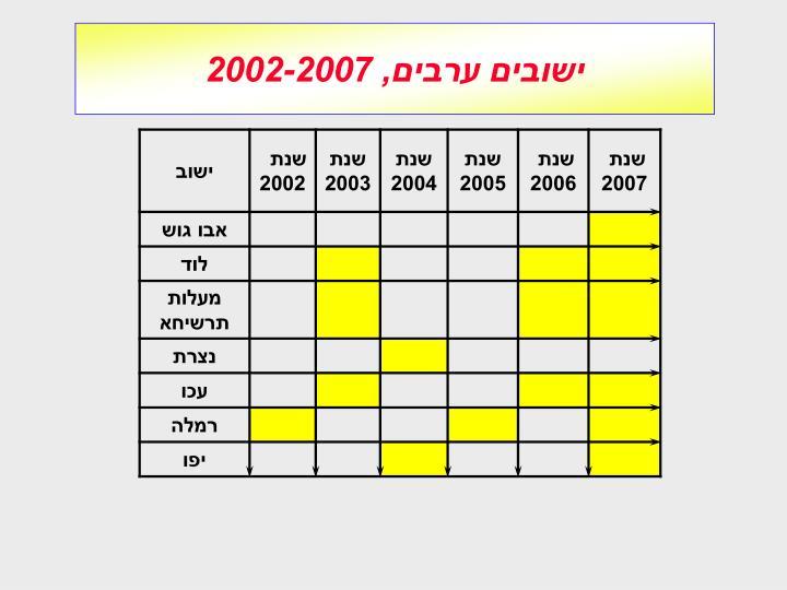 , 2002-2007