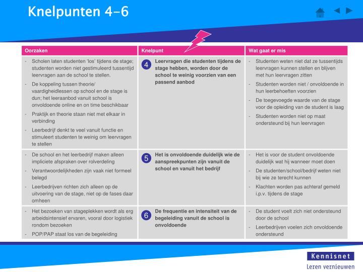 Knelpunten 4-6