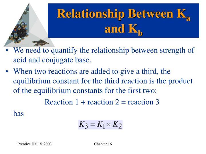 Relationship Between K