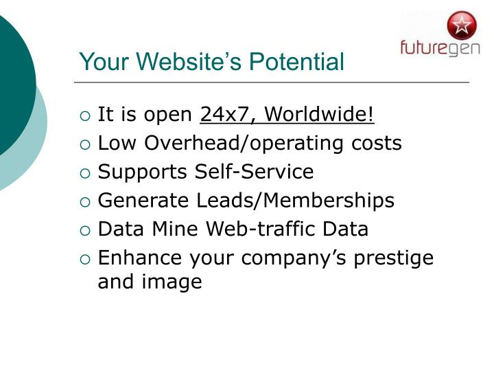 Your website s potential