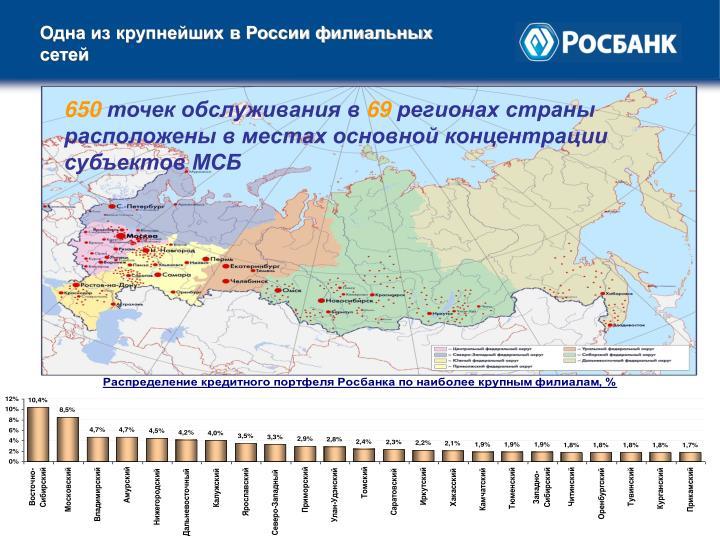 Одна из крупнейших в России филиальных сетей