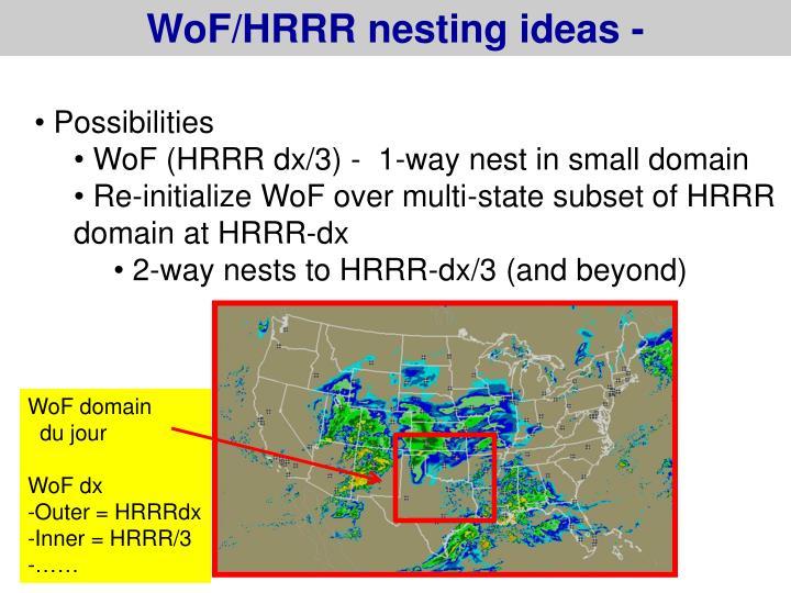 WoF/HRRR nesting ideas -