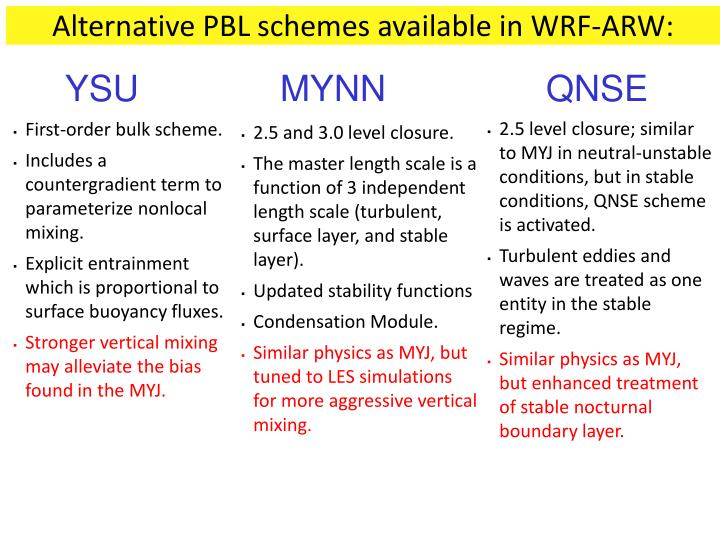 Alternative PBL schemes available in WRF-ARW: