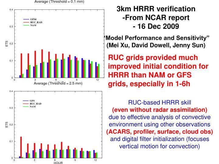 3km HRRR verification