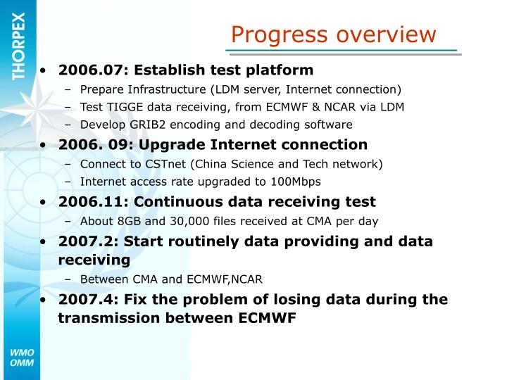 Progress overview
